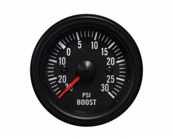 Performance Clear Gauges