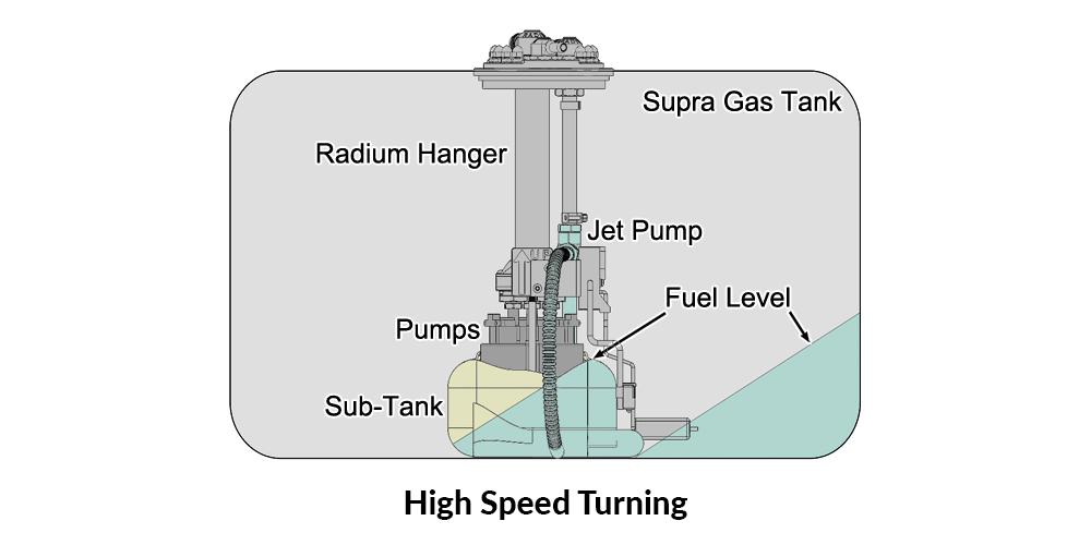 High Speed Turning