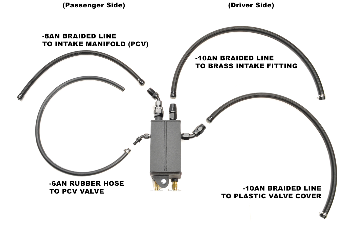 Install Diagram for Evo X Catch Can